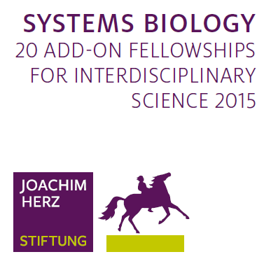 Add-on Fellowships for Interdisciplinary Science